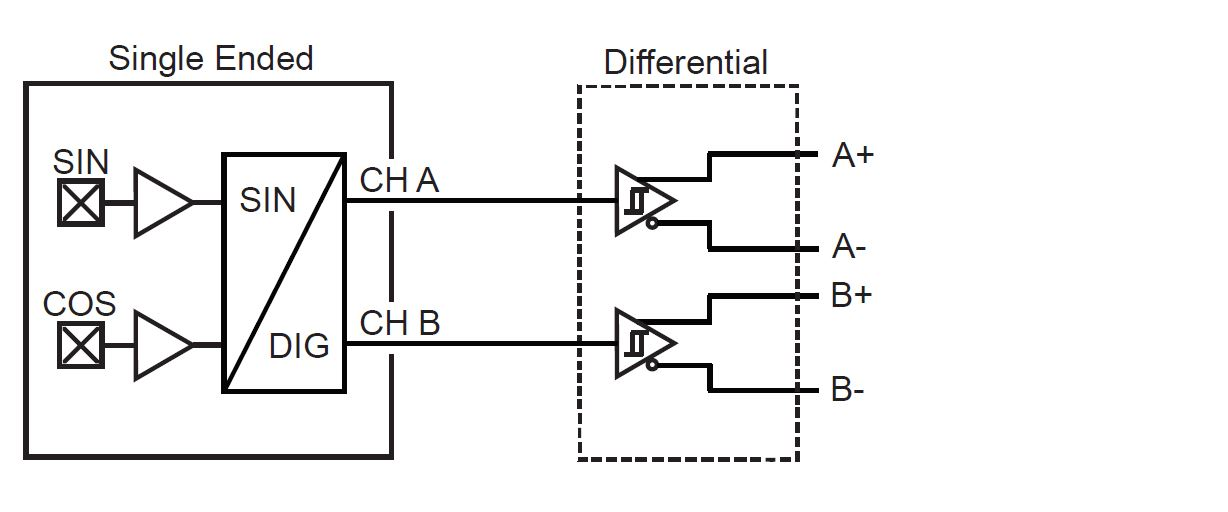 H6 Encoder Electrical Circuit