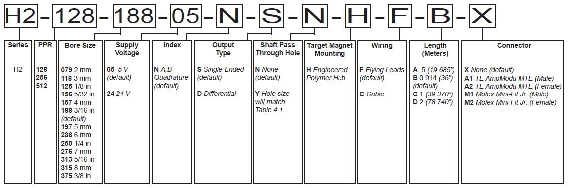 H2 High Resolution Kit
