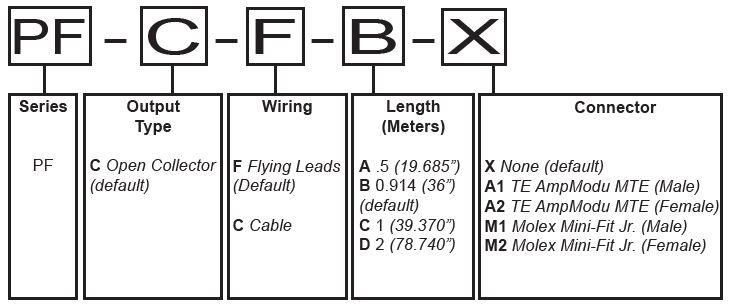 PF Solid State Proximity Sensor