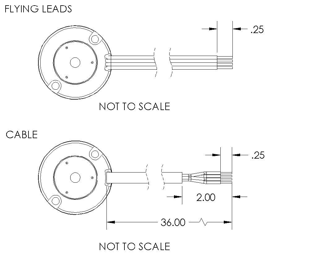 HD Encoder Wiring